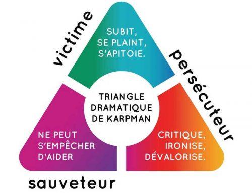 Comment sortir du triangle infernal de Karpman ?